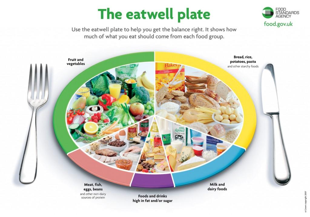 eatwellplatelarge2